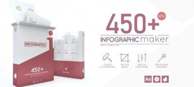 Infographic Maker 22357864 Videohive
