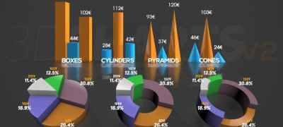 3D Charts v.2