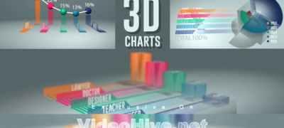Smart 3D Charts