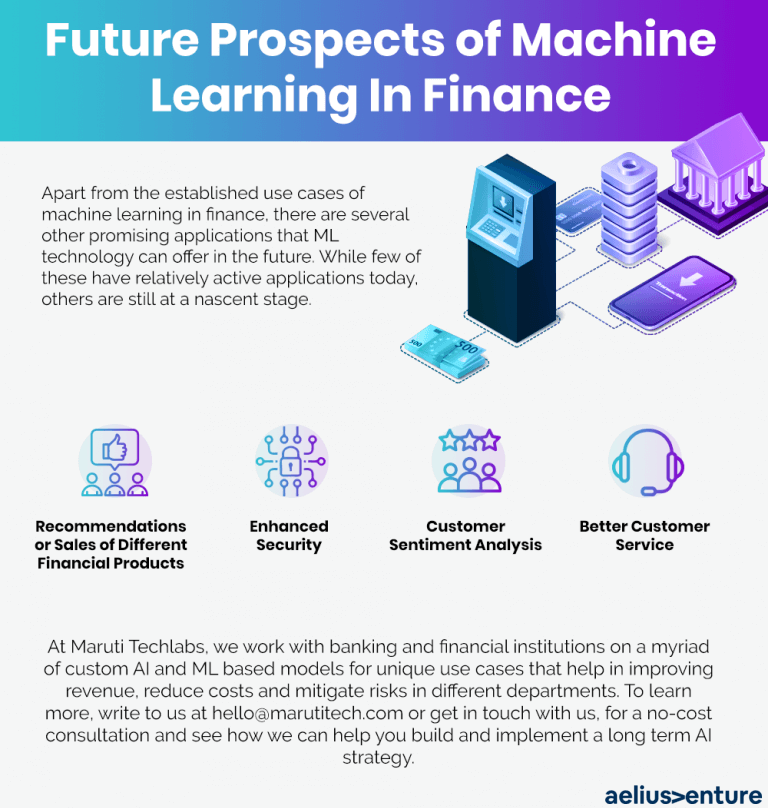 artificial intelligence and machine learning in finance