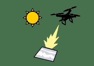 espejo anti drone