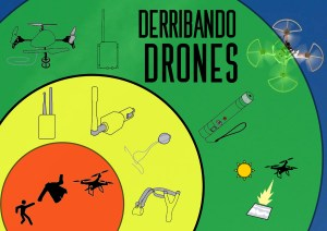 derribar-drones