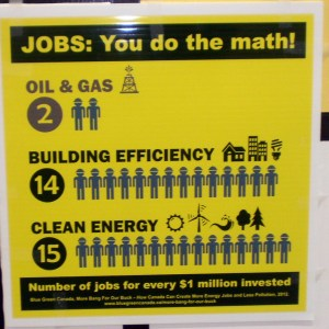 sign comparing jobs per million bucks invested.