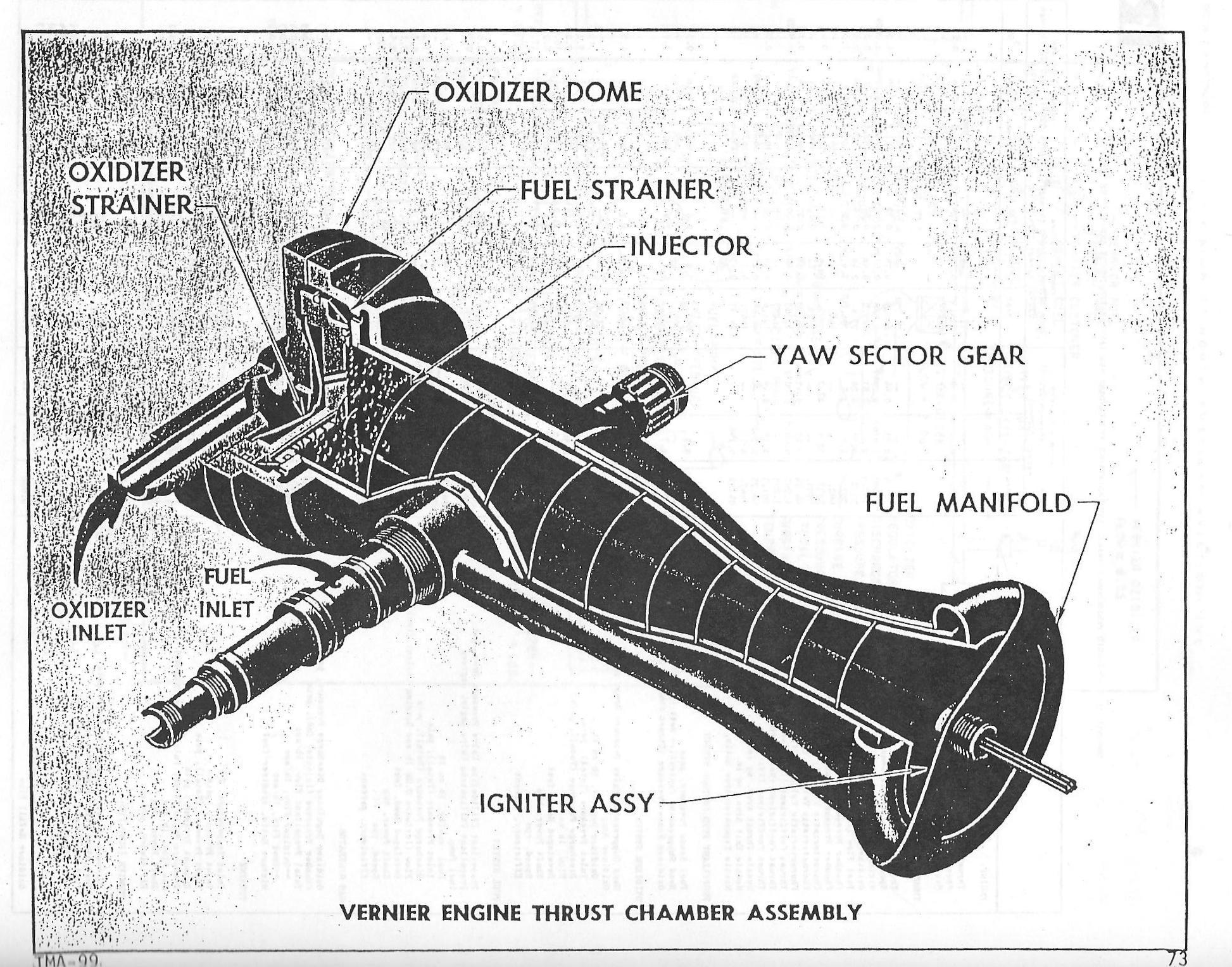 Rocketdyne Lr101 Bipropellant Rocket Motor