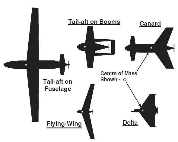 airframe config