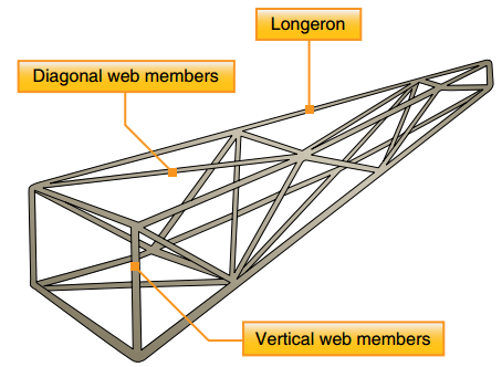 structure-truss