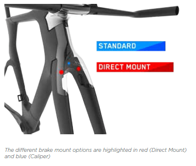 Brake Mounting Options