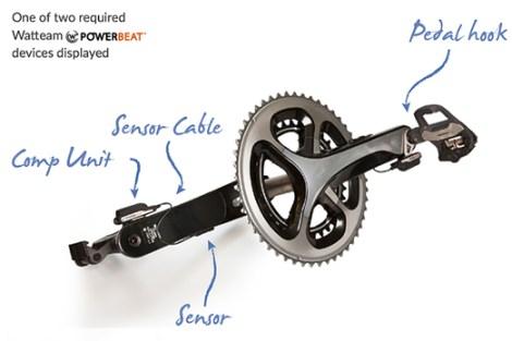 watteam_powerbeat_diagram_sm