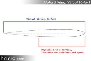 Virtual 10 to 1 Airfoil