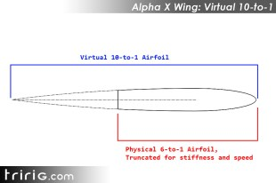 Virtual 10 to 1 Airfoil