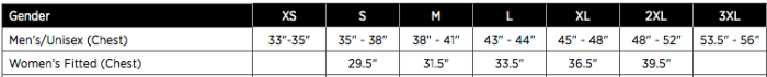 Men's and women's Next Level sizing chart