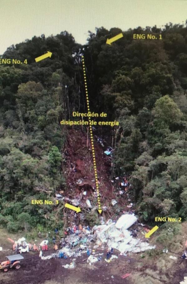 Chapecoense-tragedia-mapa-2