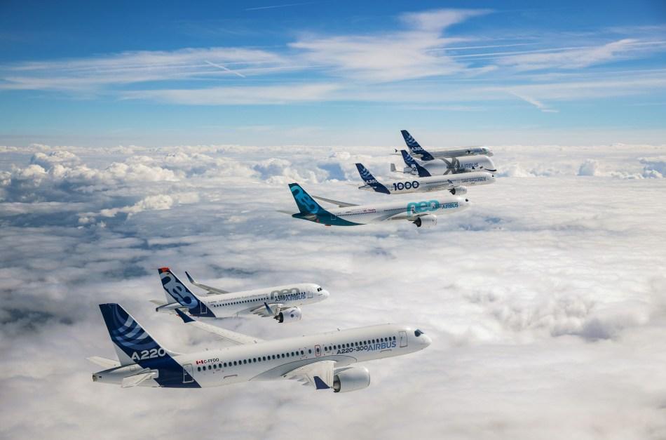 Airbus-aviones