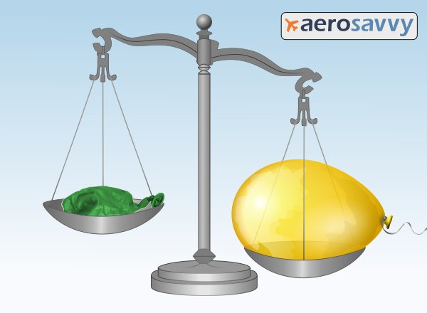 Balloons on scale - Aircraft Pressurization - Aerosavvy