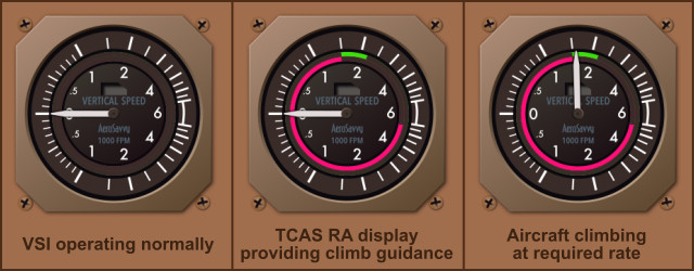 TCAS Resolution Advisory indications on a vertical speed indicator