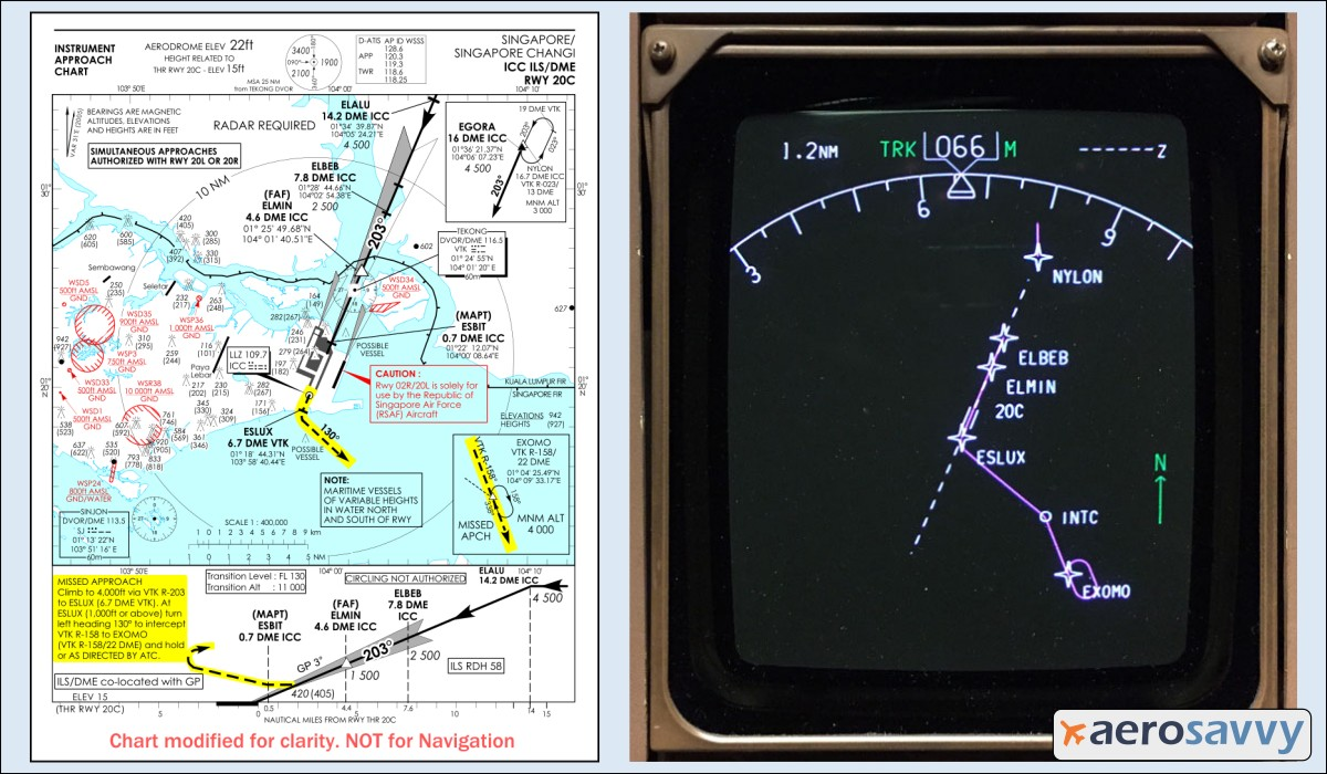 To Ga Party How Go Arounds Work Aerosavvy Wiring Diagrams Pictures In Addition Boeing 787 Top View Toga Around
