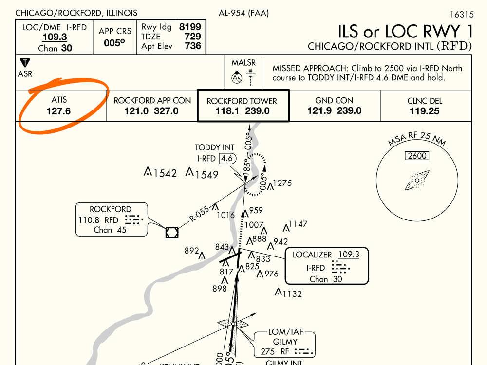 ATIS: Automatic Terminal Information Service - AeroSavvy