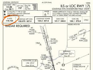 Louisville approach chart showing Data Link ATIS - Aerosavvy