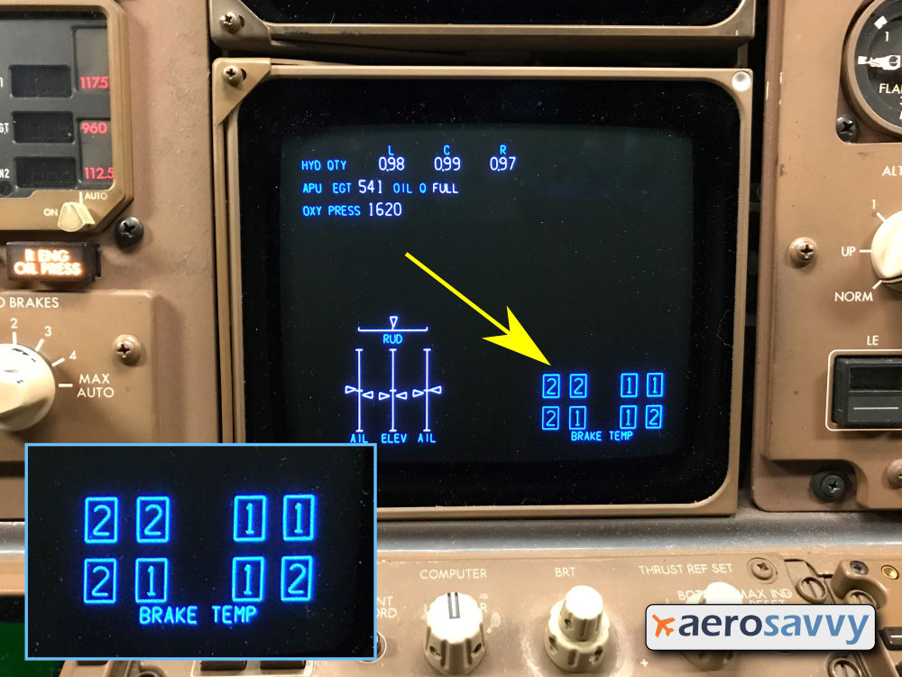"Lower, center CRT on the 767 instrument panel. Lower-right side of the screen shows 8 rectangles arranged like the main landing gear, 4 rectangles on each side. Inside each rectangle is a number. In the photo, left gear numbers are 2, 2, 2, and 1. Right gear are 1, 1, 1, and 2.  Label below the rectangles says ""BRAKE TEMP"""