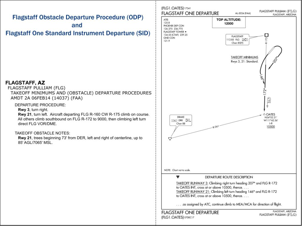 Published obstacle procedures for Flagstaff.