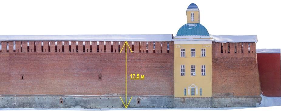 Высота стены