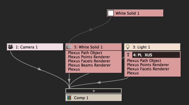 Image result for Rowbyte Plexus-V-3.1.9