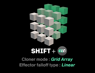 CLONER in grid array mode