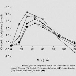 Resistente Stärke in der Ernährung: Arten, Wirkung & gesundheitlicher Nutzen