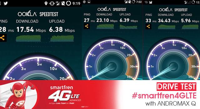 kecepatan 4G LTE