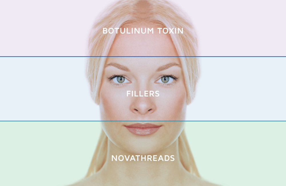 Best treatments for areas of the face