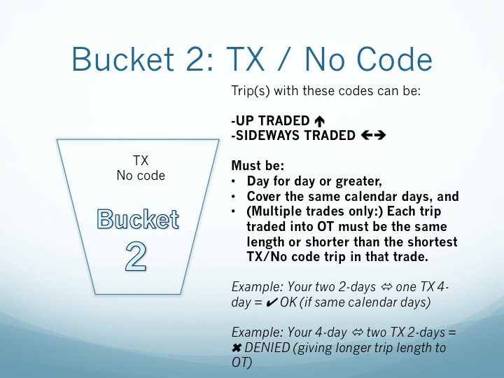 OT Trading with the Codes 4 of 6