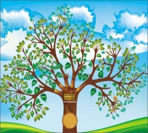 familytree51-300x270 الاسماء المتشابهة لأبناء و بنات افيان شجرة آفيان
