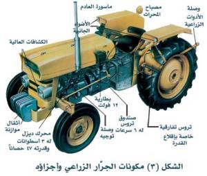 tracteur-300x254 صيانة آلة الجرار فلاحة