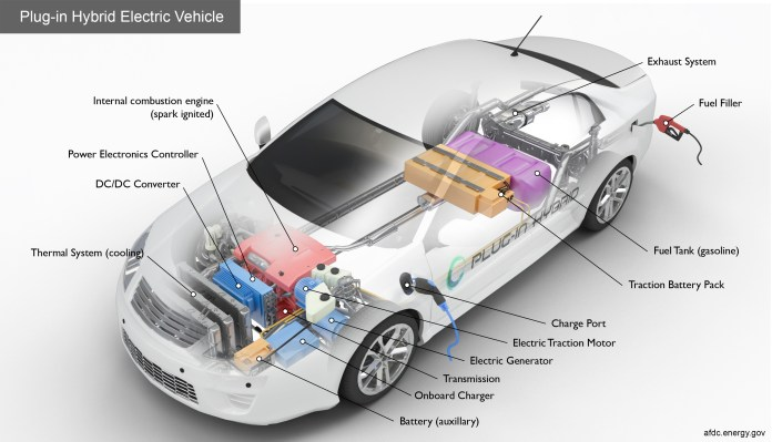 alternative fuels data center: how do plug-in hybrid electric cars work?