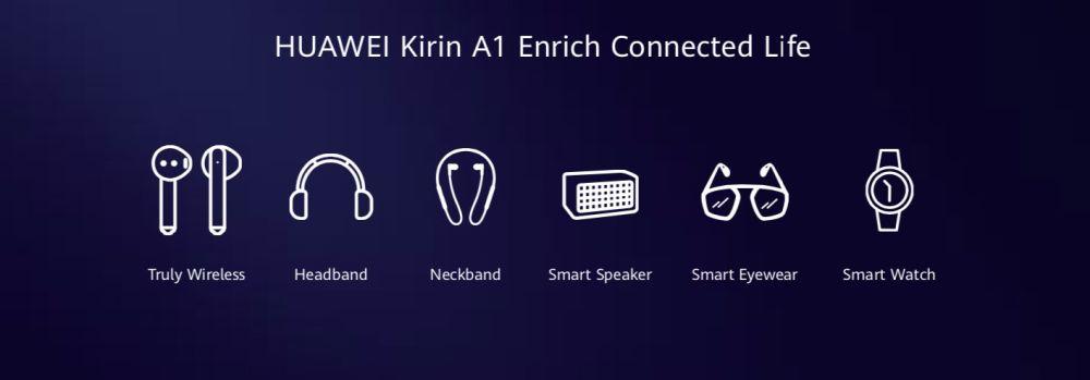Huawei Kirin A1, il nuovo chip per dispositivi indossabili e auricolari