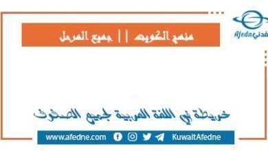 Photo of خريطة قواعد في اللغة العربية لجميع الصفوف