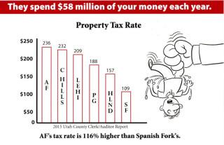 property tax rates