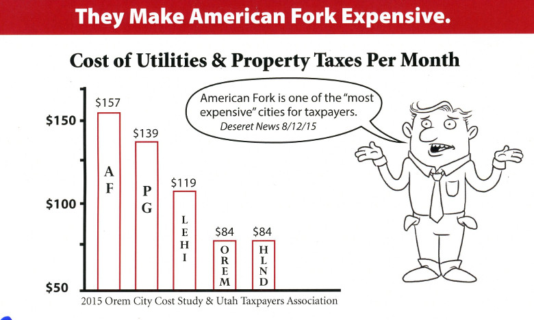 American Fork tax burden deception