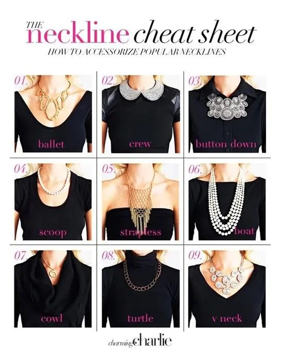 neckline cheat sheet