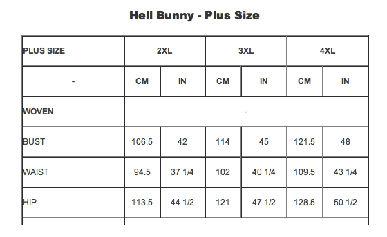 Hell Bunny Plus Size 4x Omg It Fits Affatshionista