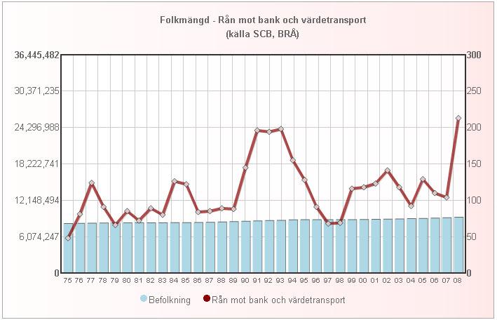 folk_bank_1975_2008