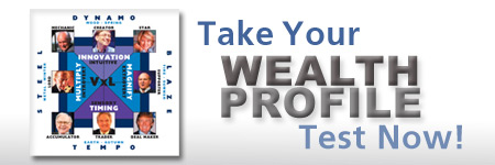 Take your Wealth Profile test Now!