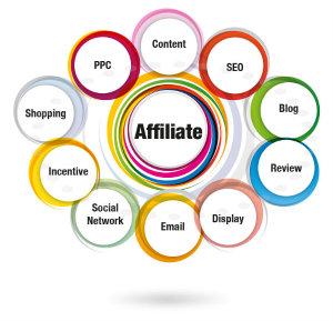 Full-Time Affiliate Marketing