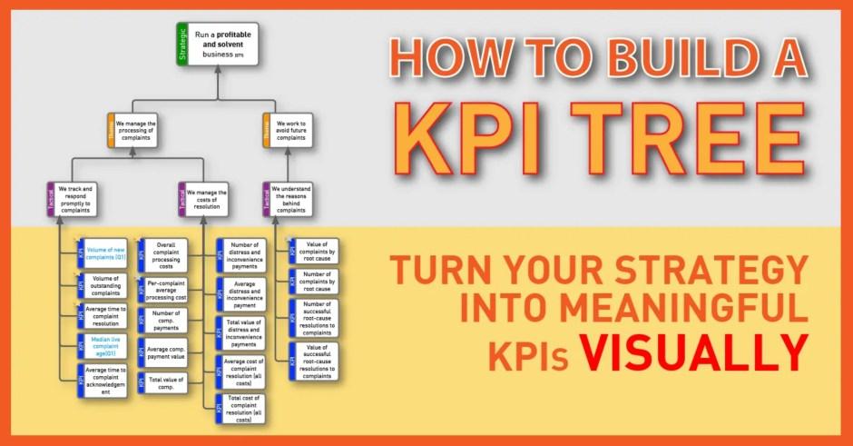 KPI tree marketing