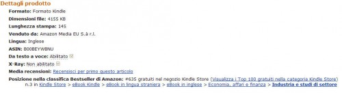 Extra Money Answer was #3 on Amazon in Italy