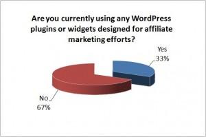AffStat WordPress plugins