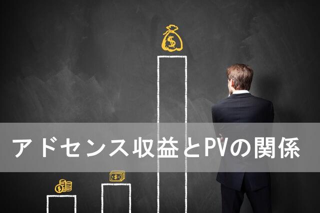 アドセンス収益とPV数の関係