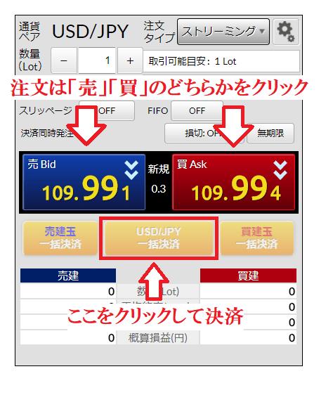 外為ジャパンFXの取引方法