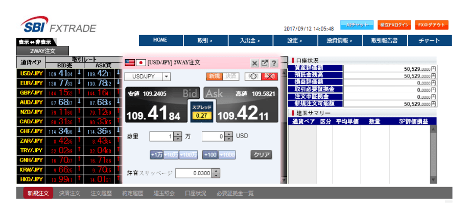 SBI(FXトレード)の取引画面