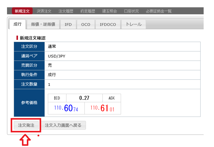 SBI(FXトレード)の注文